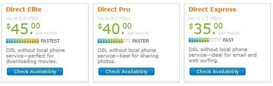 AT&T Naked DSL Rates